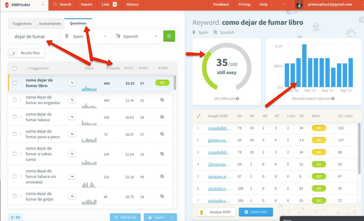keyword para ganar dinero con el blog de micronicho